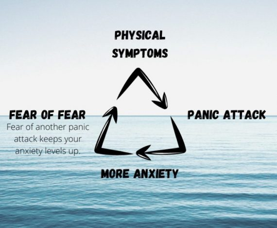 how to stop panic attack
